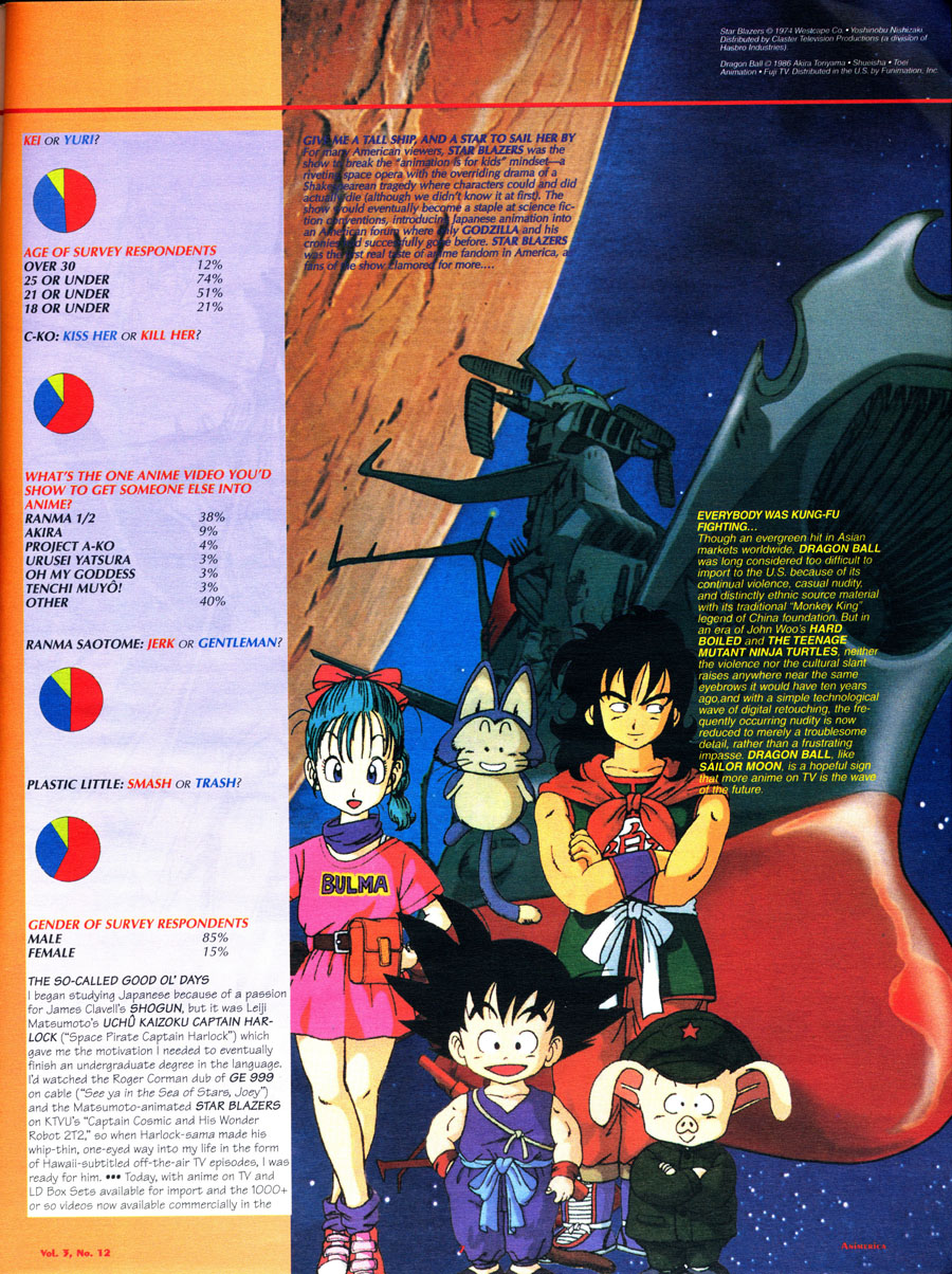 Animerica-Dragon-Ball-Anime-Survey-1995