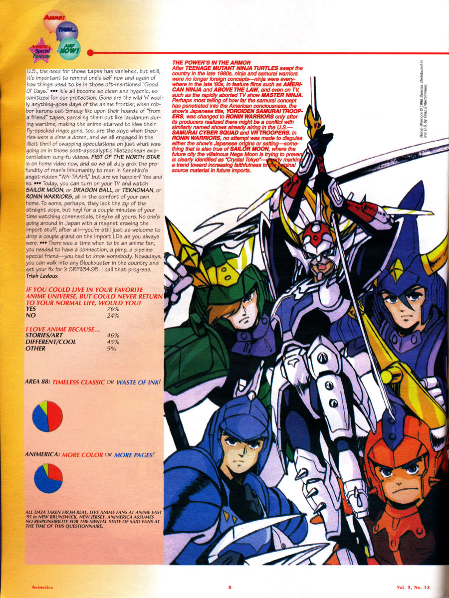 Animerica-Ronin-Warriors-Anime-Survey-1995