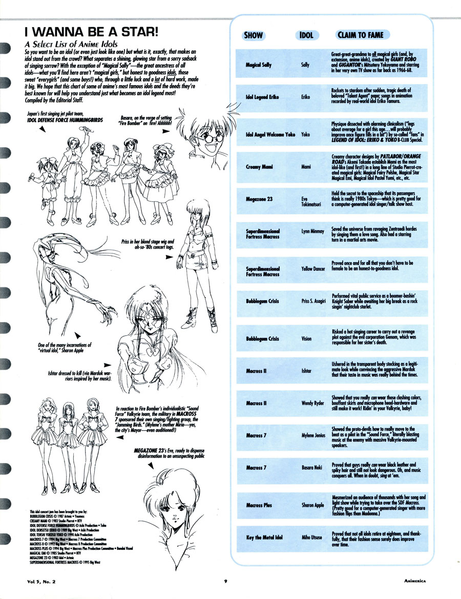 anime-idol-chart-list-of-idols