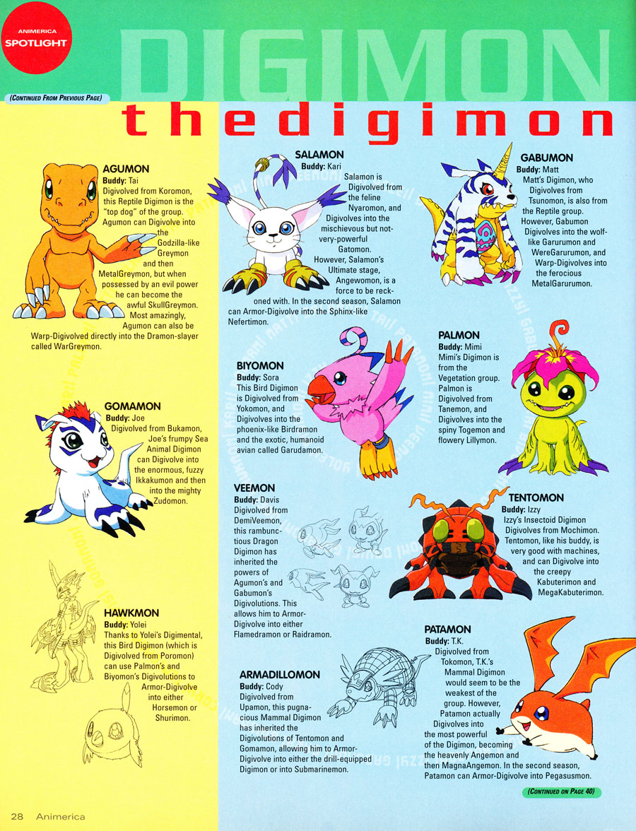 digimon-characters-anime